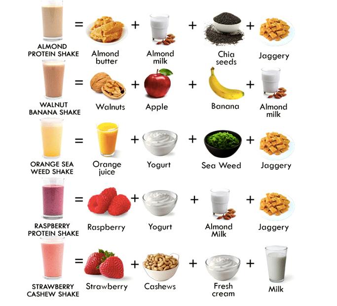 Idée de recette de shaker protéiné à faire chez soi pour favoriser sa prie de masse
