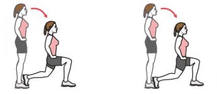 Exercice fentes