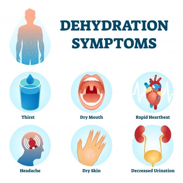Signes de la déshydratation