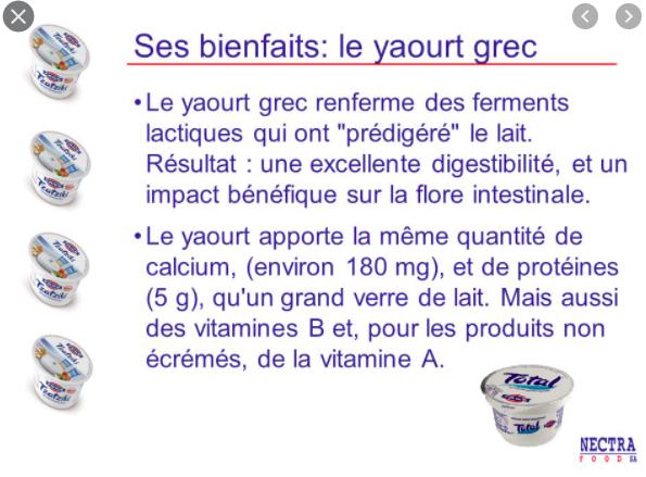 Bienfais des yaourt à la grec