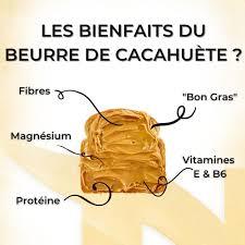 bienfaits beurre de cacahuète
