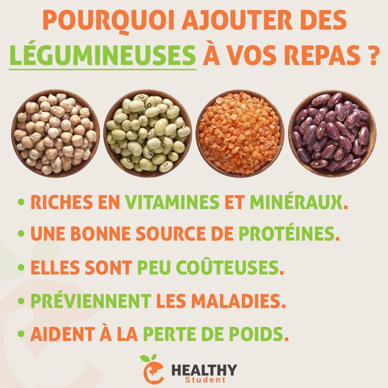 Ajouter les légumineuses à vos repas